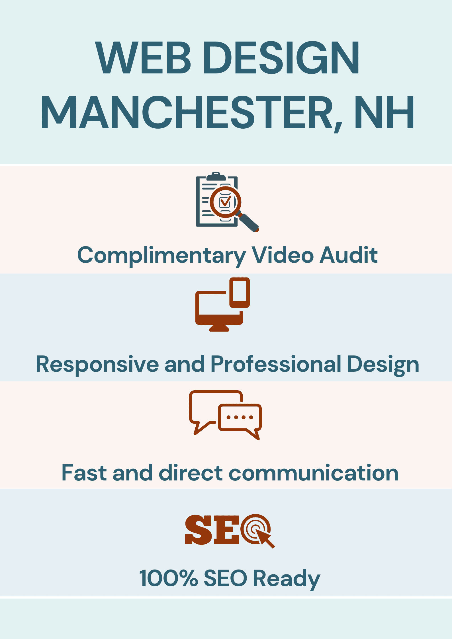 web design in manchester poster highlighting important features